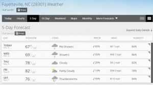 5_day_forecast_image